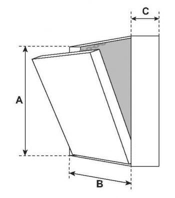 mw-measure